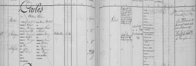 1 registre matricule 633 classe 1870 carles antoine elisee